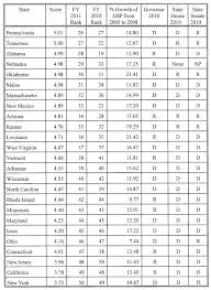 State Sales Tax State Sales Tax Table