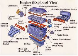 engine parts exploded view electrical engineering world engine parts exploded view electrical engineering world