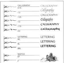 15 Surprising Pelikan Fountain Pen Size Chart