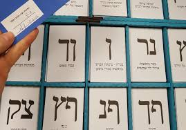Israel elections results based on counted ballots – 12 a.m. - Israel ...