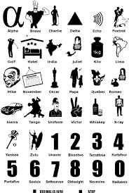 The nato phonetic alphabet* is the most widely used worldwide but we've also included some earlier british and american phonetic alphabets. Nato Phonetic Alphabet 9gag