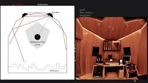 Llb Design Donato Masci Speaks At Llb 2018 On Studio Design And Multichannel Audio