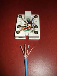 cat 5 wiring diagram wall jack and prepare the cable rca cat5 wall ethernet wall jack wiring diagram cat 5 wiring diagram wall jack and prepare the cable rca cat5 wall plate wiring diagram
