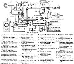 2002 sportster 1200 wiring diagram wiring diagram harley davidson wiring diagrams and schematics