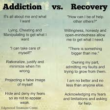 Pin by Serrah Luckie on Recovery Worksheets & Education ...