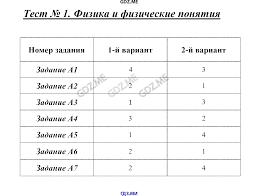 Решебник по физике класс контрольные работы Готовые домашние  предыдущий номерследующий номер