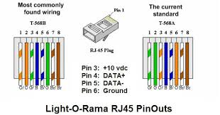 rj45 b wiring diagram rj45 image wiring diagram cat 5 wiring diagram b cat auto wiring diagram schematic on rj45 b wiring diagram