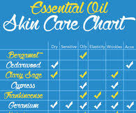 Essential Oil Pictures Photos Images And Pics For