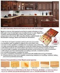 Kitchen Cabinets Door Styles Wholesale Kitchen Bath Cabinet Door Styles Colors Finishes