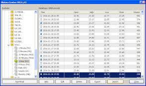 Mql4 How To Stop Metatrader Terminal 4 Mt4 Offline Chart
