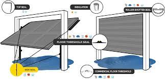 garage door side sealGarage Door Thresholds  Defence From Wind  Rain