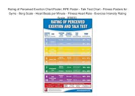 Rating Of Perceived Exertion Chart Poster Rpe Poster Talk