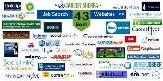 Job Posting Site Site For Jobs Under Fontanacountryinn Com