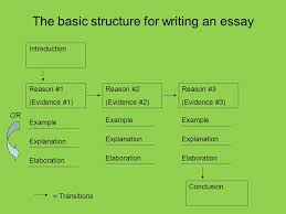 structure of an essay the basic structure for writing an essay  2 the basic structure for writing an essay introduction reason 1 evidence 1 reason 2 evidence 2 reason 3 evidence 3 example explanation