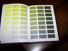 Methuen Handbook Of Colour Andreas Kornerup J H Wanscher