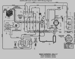 kubota tractor parts diagrams wiring diagram database kubota bx25 wiring diagram