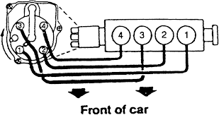 civic wiring diagram schematics and wiring diagrams 1997 honda civic o2 sensor wiring diagram diagrams and