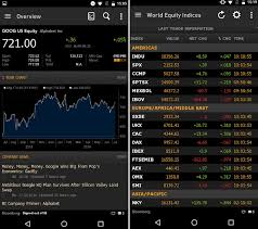 Best Forex Trading Charts 10 Best Forex Trading Apps For Android