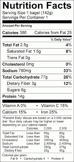 snickers nutrition label writings and essays corner regarding snickers nutrition label 25984
