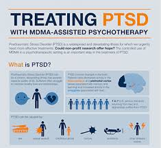 Mdma Assisted Psychotherapy Maps