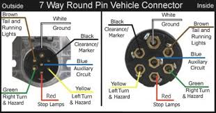 12n trailer plug wiring diagram wiring diagram Caravan 13 Pin Wiring Diagram trailer tow bar wiring diagram for towing wiring diagram for 13 pin caravan caravan 13 pin wiring diagram