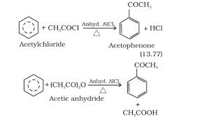 Important Chemical Reactions For Class 12 Chemistry With