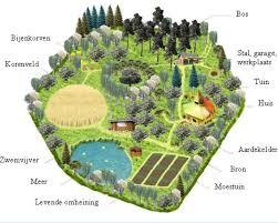 Perma Design Rivendel Village Perma Garden Permaculture Amazing