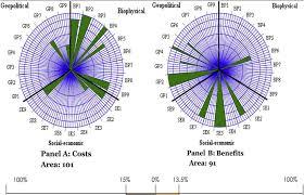 amoeba diagram river engineering restoration at osu oregon amoeba diagram