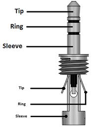 trs audio jack pinout pin diagrams in 2019 electronics mini trs audio jack pinout