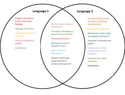 L1 And L2 L1 First Language Native Language L2 Second Language Foreign