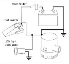 bilge pump light illustration and rule float switch wiring diagram wiring diagram for rule bilge pump with float switch at Bilge Pump Wiring Diagram With Float Switch