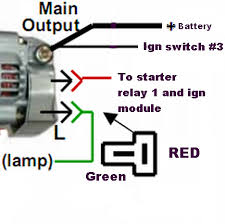 i have the 12 volt hand grenade alternator currently in my 2003 750 graphic