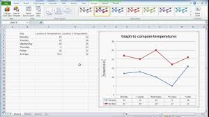 Excel Line Chart Tutorial How To Create A Simple Line Graph Line Graph Comparison In Microsoft Excel Guide Tutorial
