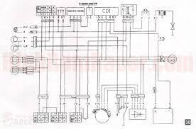 bullet 90cc atv wiring diagram wiring library roketa 50cc atv wiring diagram box wiring diagram roketa atv dealers roketa 90cc atv wiring diagram