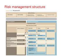 Ubs Organizational Chart Organization Regulations Of Ubs Group