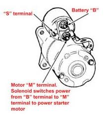 similiar 1999 chevy lumina battery change keywords 1998 chevy lumina starter wiring diagram buick reatta wiring diagram