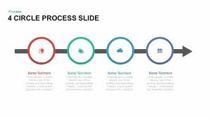 Slide Circle Process Slide Tirevi Fontanacountryinn Com