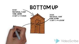Project Management Top Down Bottom Up Bac Pert Estimating Tools