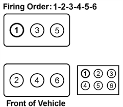 solved spark plug diagram mazda 626 1999 fixya 2002 mazda 626 stereo wiring diagram at 2000 Mazda 626 Wiring Diagram