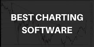 Advanced Charting Software Best Charting Software Day Trading Tools For Stock Traders