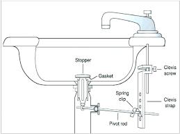 fix pop up sink plug sink stopper assembly pop up sink stoppers bathroom sink drain stopper