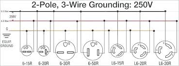 outlets in series wiring diagram switched outlet wiring wiring outlets in series wiring diagram switched outlet wiring wiring design electrical outlet