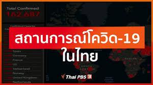 สถานการณ์โควิด-19 ในไทย : จับตาข่าวเด่น (16 มี.ค. 63) - YouTube