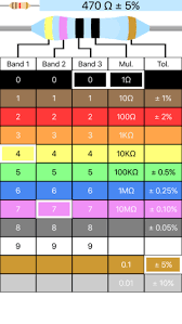 Resistor color coding uses colored bands to quickly identify a resistors resistive value and its percentage of tolerance with the physical size of the resistor indicating its wattage rating. Resistor Color Code Calculator Babymultifiles