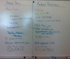 russian revolution compared to animal farm essay russian revolution compared to animal farm essay