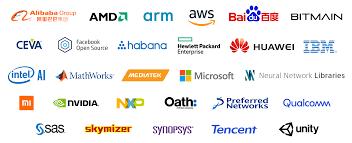 Onnx Data Science On Azure