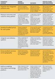 complementary medicine essays medicine