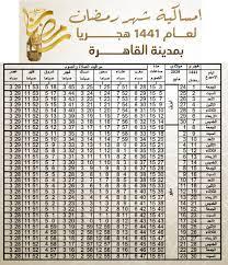 رمضان 2020».. موعد آذان المغرب اليوم السبت تاسع أيام رمضان