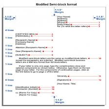Format Of A Block Letter Financialstatementform