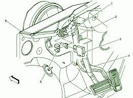 similiar 2002 chevrolet tahoe parts diagrams keywords 2002 chevrolet tahoe 5 3 stoplamp switch fuse box diagram